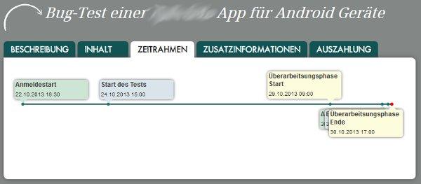 Testbirds Zeitrahmen App-Test