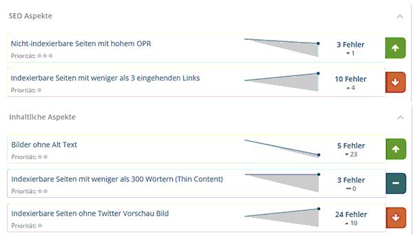 OnPage Optimierungsvorschläge