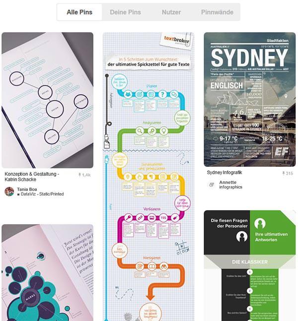 Infografiken bei Pinterest