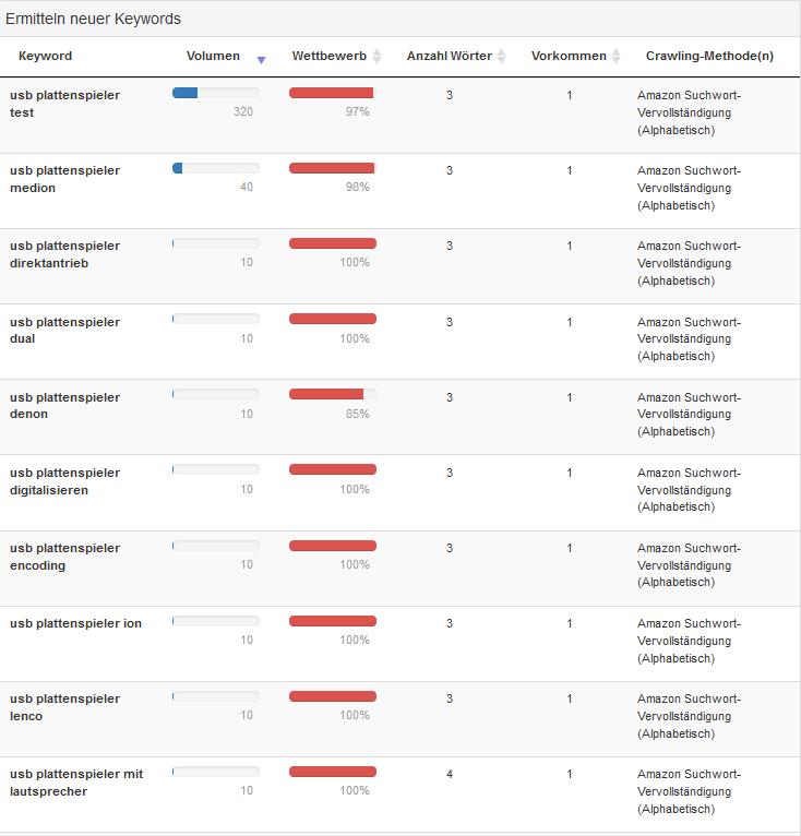 Top 10-Ergebnisse von Amazon