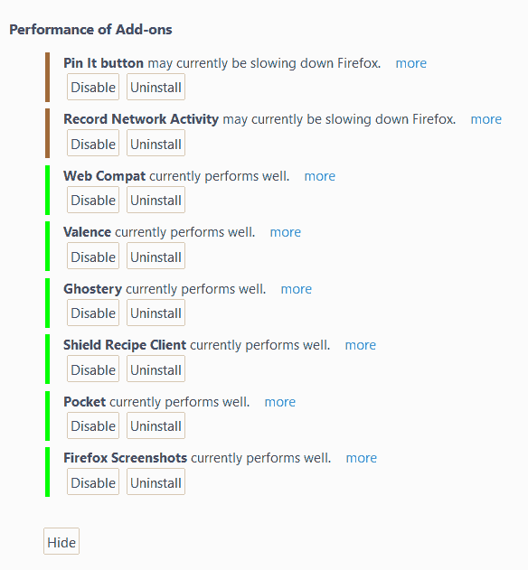 Firefox AddOns Performance