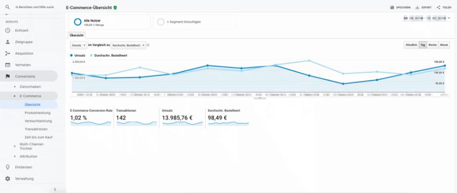 Die E-Commerce-Übersicht in Google Analytics